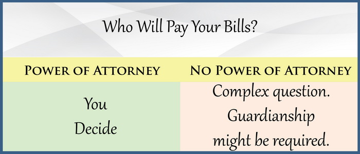 Who Will Pay Your Bills?