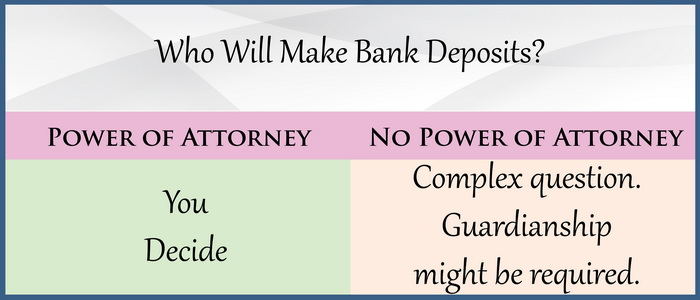 Who Will Make Bank Deposits?