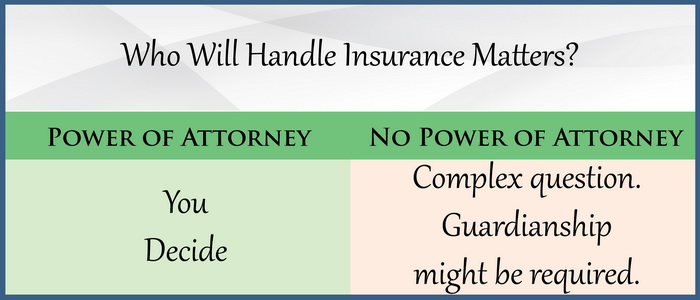 Who Will Handle Insurance Matters?