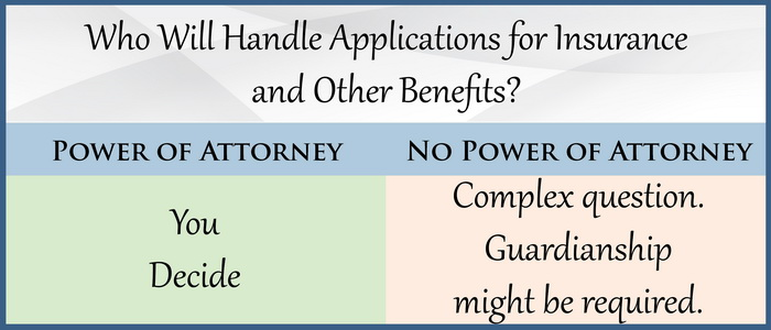 Who Will Handle Applications for Insurance and Other Benefits?