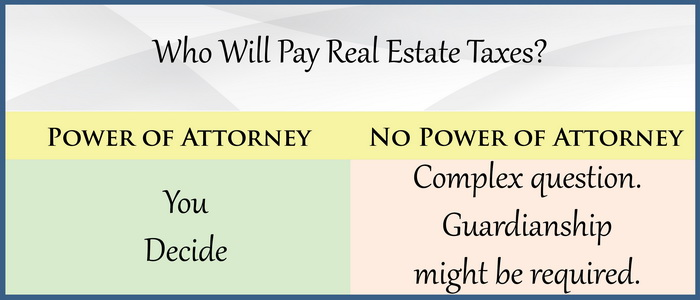 Who Will Pay Real Estate Taxes?