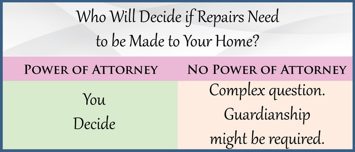 Who Will Decide if Repairs Need to be Made to Your Home?