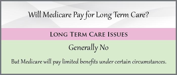 Will Medicare Pay for Long Term Care?