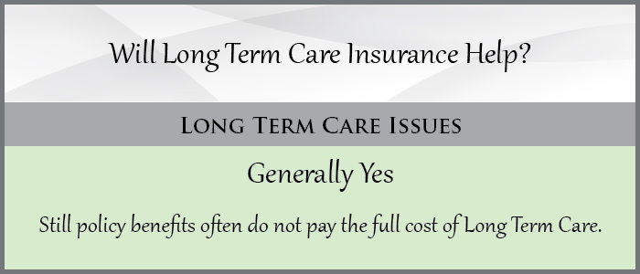 Will Long Term Care Insurance Help?