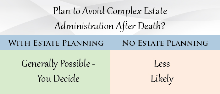 Plan to Avoid Complex Estate Administration After Death?