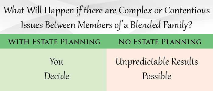 What Will Happen if there are Complex or Contentious Issues Between Members of a Blended Family?
