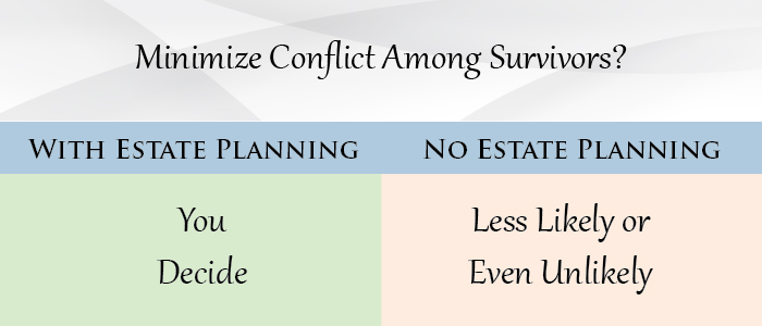 Minimize Conflict Among Survivors?