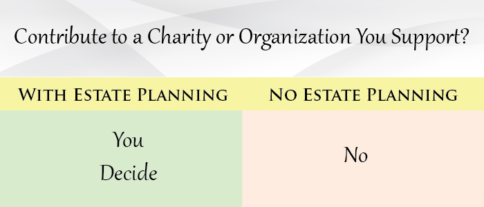 Contribute to a Charity or Organization You Support?