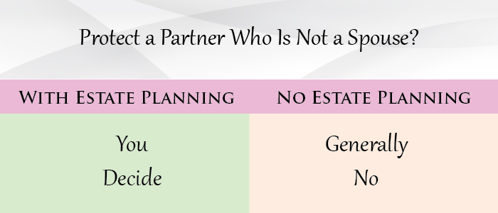Protect a Partner Who Is Not a Spouse?