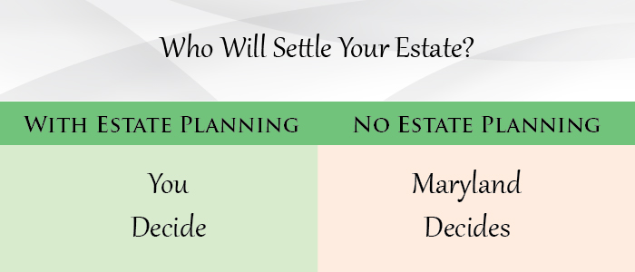 Who Will Settle Your Estate?